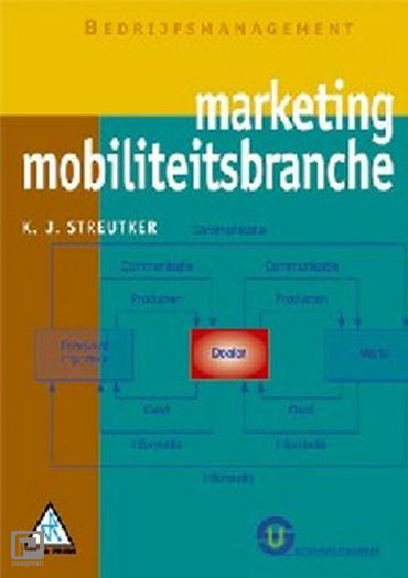 Marketing mobiliteitsbranche