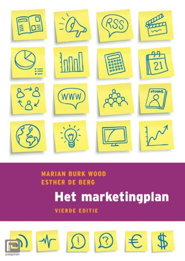 Het marketingplan