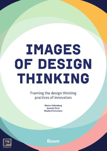 Images of design thinking