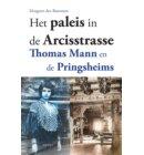 Het paleis in de Arcisstrasse